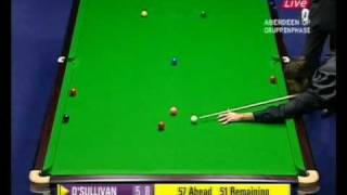 Snooker Shots Compilation 3