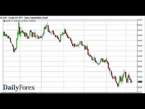 WTI Crude Oil and Natural Gas Forecast — February 9th 2016