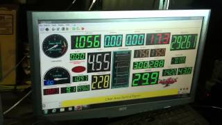 9. Dyno run on a 2013 CVO Road Glide!