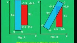 Lecture - 30 Visible Surface Detection (Contd..)