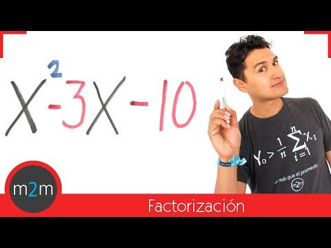 Faktorisierung: Polynom der Form x² + bx + c - Quadratische Funktionen