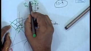 Mod-01 Lec-33 Attitude Dynamics (Contd...1)