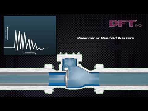 What is Water Hammer? | DFT Inc.