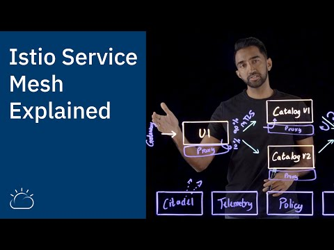 Istio Service Mesh Explained