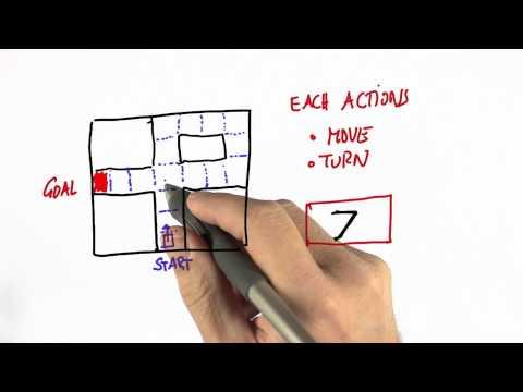 Berechne Kostengünstige Lösung - CS373 Einheit 4 - Udacity