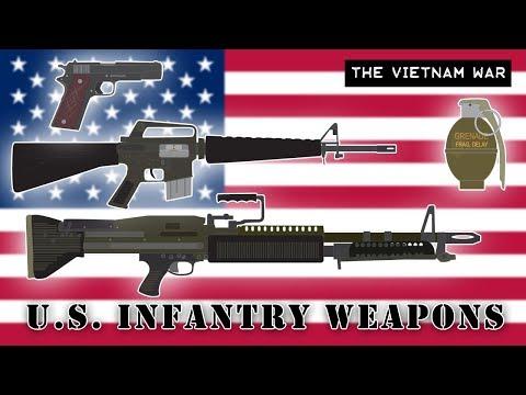 U.S. Infantry Weapons (Vietnam War)