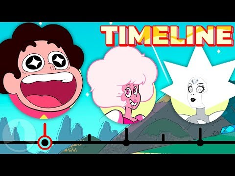 The Complete Steven Universe Timeline...So Far | Channel Frederator