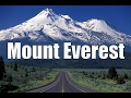 in Hindi (Full Information about the Mount Everest and Himalaya)