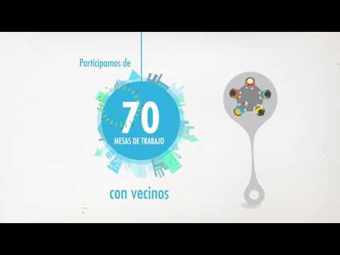 Transparencia – Balance 2015