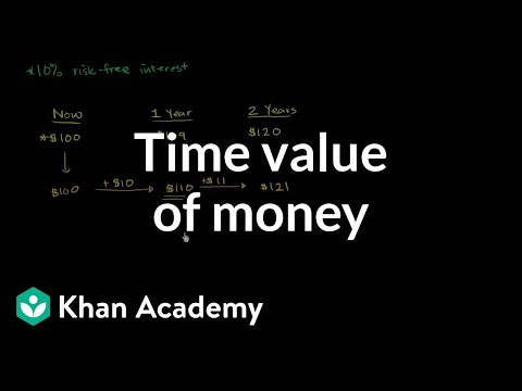 Time Value Of Money Video Present Value Khan Academy