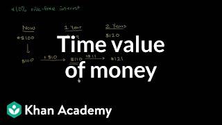 Time value of money   Interest and debt   Finance & Capital Markets   Khan Academy
