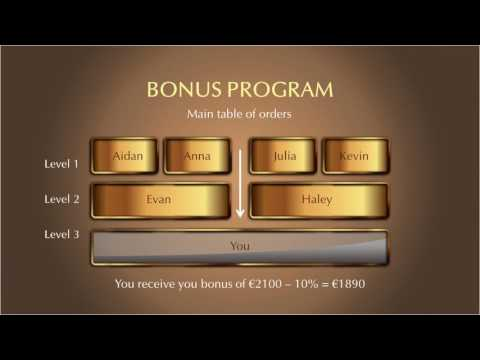 Full Swissgolden English Presentation 2017