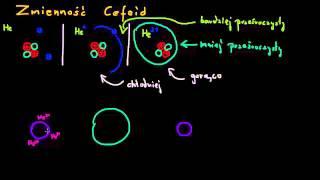 Dlaczego cefeidy pulsują?