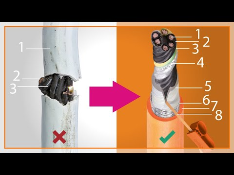 Chainflex® continuous-flex cables vs. other types