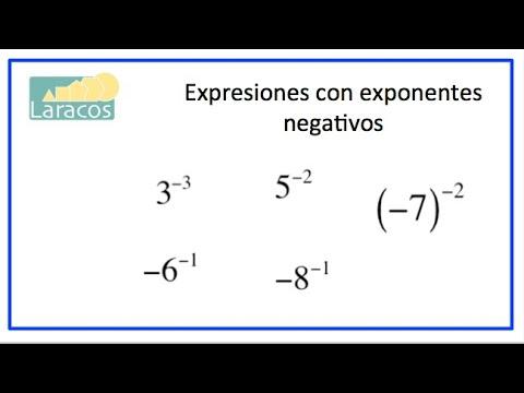 Vídeos Educativos.,Vídeos:Exponentes negativos