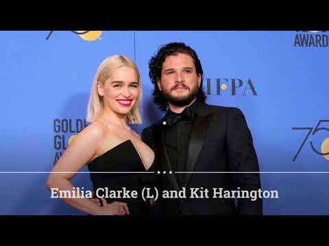 75th Golden Globe Awards Winners