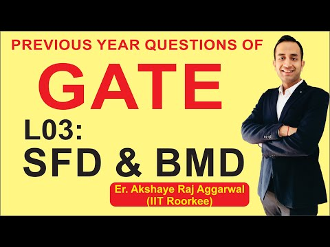 L 03 SFD & BMD | Strength of Materials | GATE Previous Year Questions | COMPETE INDIA ZONE | CIZ