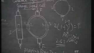 Lecture - 19 Principles Of Mechanical Measurements