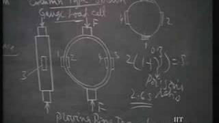 Lecture - 19 Principles Of Mechanical Measurements