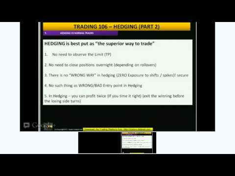 Learn to Trade – TRADING 106 – HEDGING (PART 2)