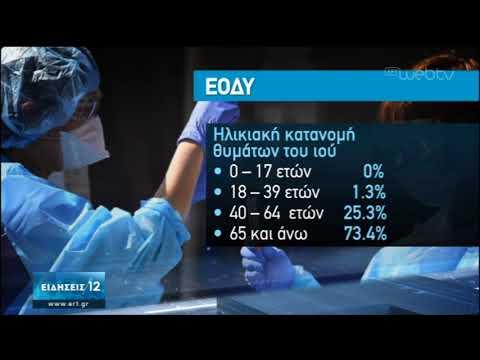Τα τελευταία στοιχεία στην Ελλάδα για την εξέλιξη της πανδημίας του κορονοϊού | 07/04/2020 | ΕΡΤ