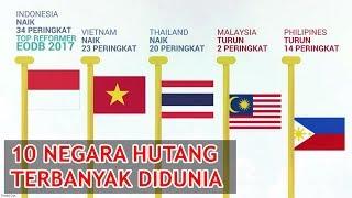 Video UTANG INDONESIA Rp 4.636 Triliun - Negara Banyak Hutang di Dunia 2018 MP3, 3GP, MP4, WEBM, AVI, FLV November 2018