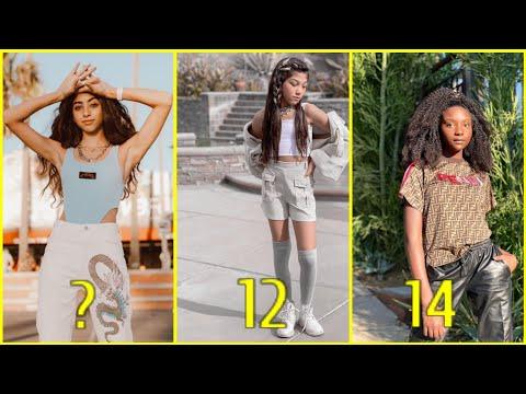 Chicken girls season 7 cast real ages. **READ DESCRIPTION**