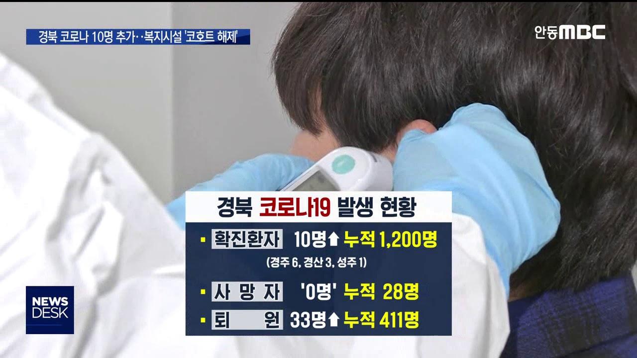 R]경북 코로나 10명 추가..복지시설 '코호트 해제'