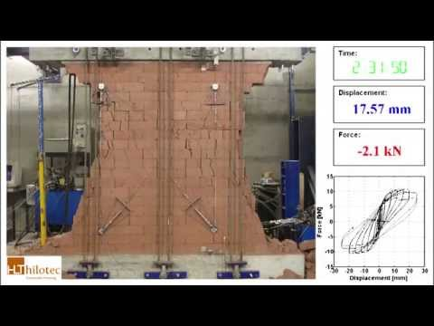 HiLoTec – Shear wall tests in laboratory