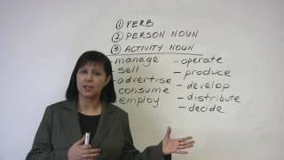 How to expand your vocabulary, Business English