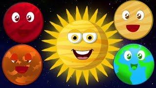 planet lagu   mempelajari planet nama   pendidikan lagu   tata surya Lagu   Planets Song in English