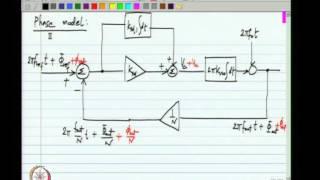 Mod-01 Lec-48 Lecture 48