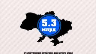 """Выскажи своё мнение :Вконтакте - http://vk.com/prostie_4islaFacebook - http://www.facebook.com/groups/162637137183039/Использованные источники :Сайт Госкомстата Украины http://www.ukrstat.gov.ua/Статистический справочник """" Миграция и денежные переводы:цифры и факты-2011""""  http://siteresources.worldbank.org/INTPROSPECTS/Resources/334934-1110315015165/Factbook2011Russian.pdf«СВОЙ СРЕДИ ЧУЖИХ»: КУДА ЭМИГРИРУЮТ УКРАИНЦЫ? http://life.obozrevatel.com/people/62735-svoj-sredi-chuzhih-kuda-emigriruyut-ukraintsyi.htmСоцопрос: 34,1% украинцев готовы эмигрировать http://vu.ua/news/1408.html"""