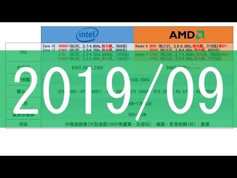 1-3萬元CP值電腦菜單分享