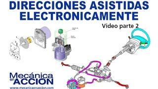 Direcciones asistidas electrónicamente parte 2