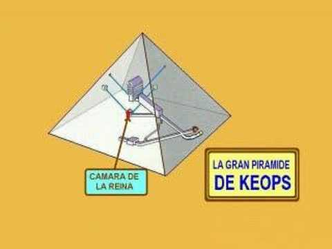 Egipto piramides por dentro videos videos relacionados for Interior piramide keops