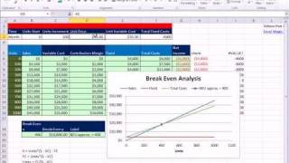 Excel Magic Trick 744: Break Even Analysis Formulas Chart&Plotting Break Even Point On Chart