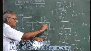 Lecture - 35 Network Theorems(2)
