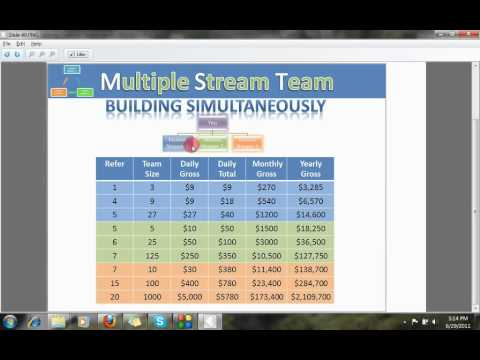 Multiple Stream Team *PROOF* Daily Residual Income