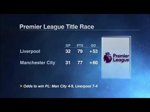 Remaining Premier League Fixtures; Who Has It Easy: Manchester City Or Liverpool?