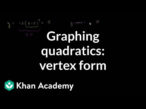 Graphing Quadratics Vertex Form Algebra Video Khan Academy