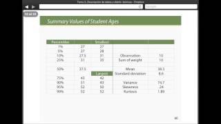 Umh2072 2013-14 Tema 3.1C Análisis Exploratorio De Datos. Gráficos De Cajas
