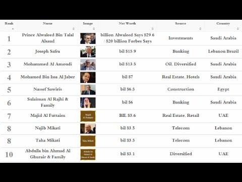 أغنى 10 شخصيات عربية لعام 2013