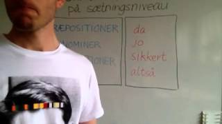 Ord UDEN tryk - del 1. Words WITHOUT stress - part 1