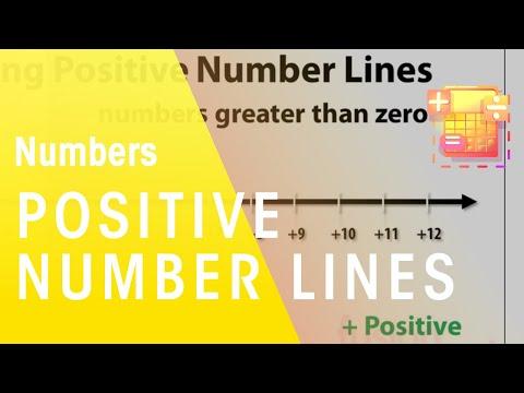 Mathe - Lernen, wie man positive Zahl Leitungen verwenden, um hinzuzufügen - die virtuelle Schule - Südafrika
