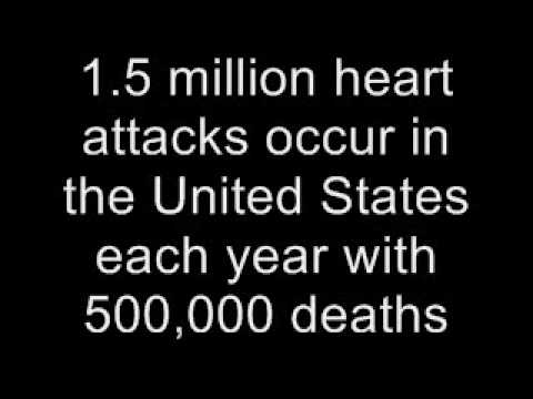 Shocking Facts About Heart Attacks