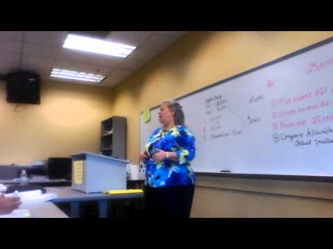 Income Tax Class 3/20/2013 Lesson
