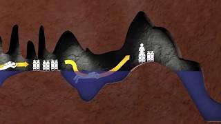 Video O difícil resgate dos meninos presos em caverna na Tailândia MP3, 3GP, MP4, WEBM, AVI, FLV Juli 2018