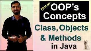 Java OOPs Concepts - Classes, Objects and Methods in Java (Hindi) by Deepak