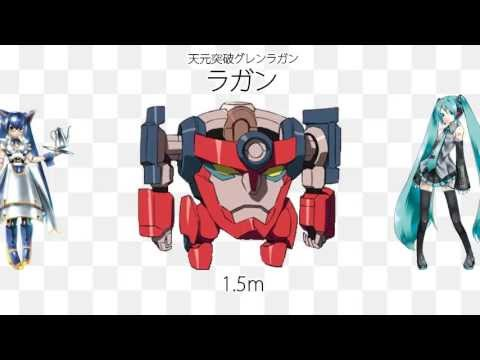 size comparison - Mecha's size comparison from various series Hatsune Miku was used as the standard height for the comparison. I once thought no robot could fight against Magn...